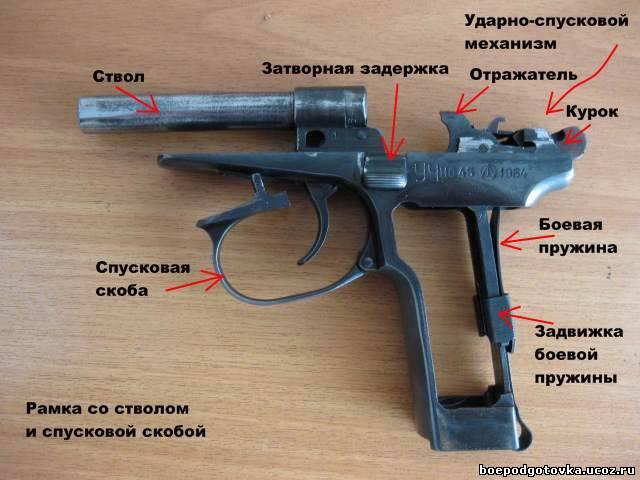 всех частей пистолета.